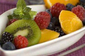 фруктовая диета-плюсы и минусы-меню