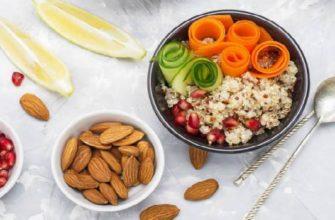 щелочная диета-польза и вред